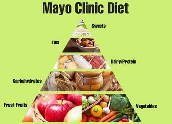 Video Keren – Tips dan bukti diet sukses, video transformasi diet sukses 20 minggu.